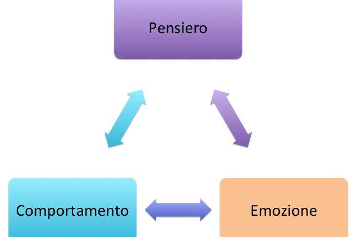 approccio metodologico cognitivo comportamentale